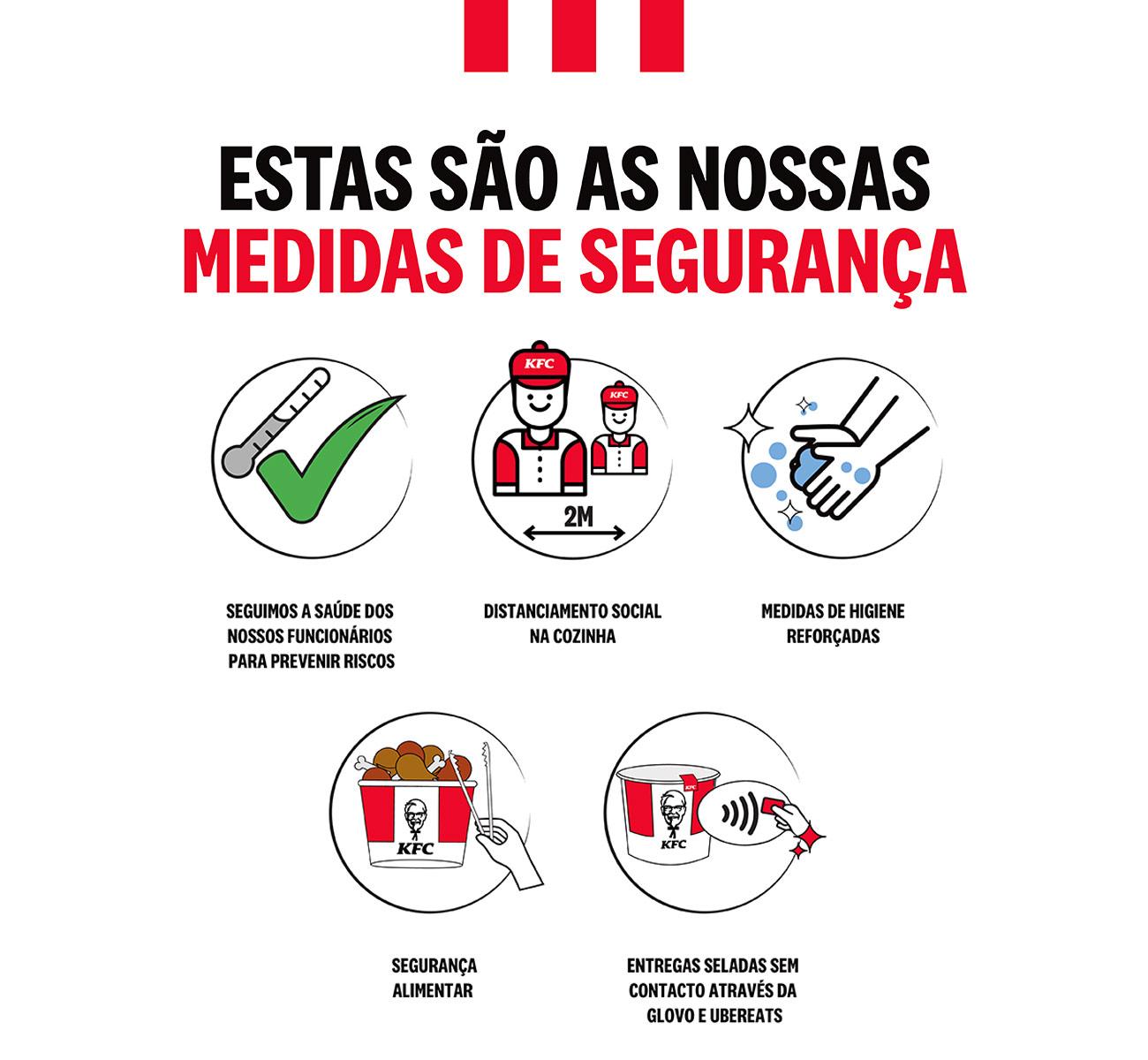 KFC Medidas de Segurança